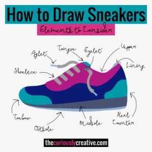 Anatomy Of A Sneaker - Sneaker Anatomy  11495 419ba2618