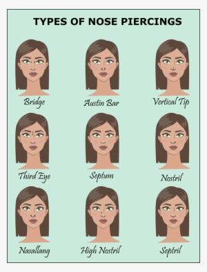 Nose Piercing Png Transparent Nose Piercing Png Image Free