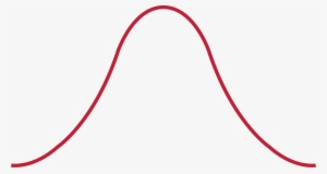 Bell Curve Png Transparent Bell Curve Png Image Free Download Pngkey