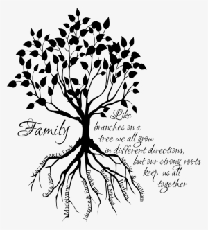 Family Tree Png Transparent Family Tree Png Image Free Download