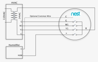 stand alone hum 1 wire at nest wiring diagram - furnace nest thermostat wiring  diagram #
